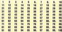 Selbstklebenummern 2.001-5.000 (500 Nr.) Nummerierung: 2.001 - 2.500