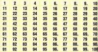 Selbstklebenummern 2.001-5.000 (500 Nr.)