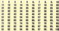Selbstklebenummern 1-2000 (100 Nr.) Nummerierung: 1 - 100